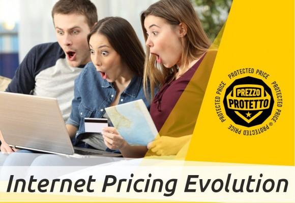 Il prezzo come viene gestito attualmente nella rete